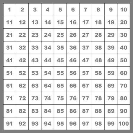 Hunderterfeld / Hundertertafel zum Ausdrucken